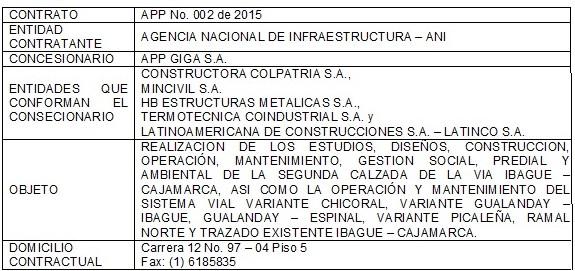 concesionario-contractual-2